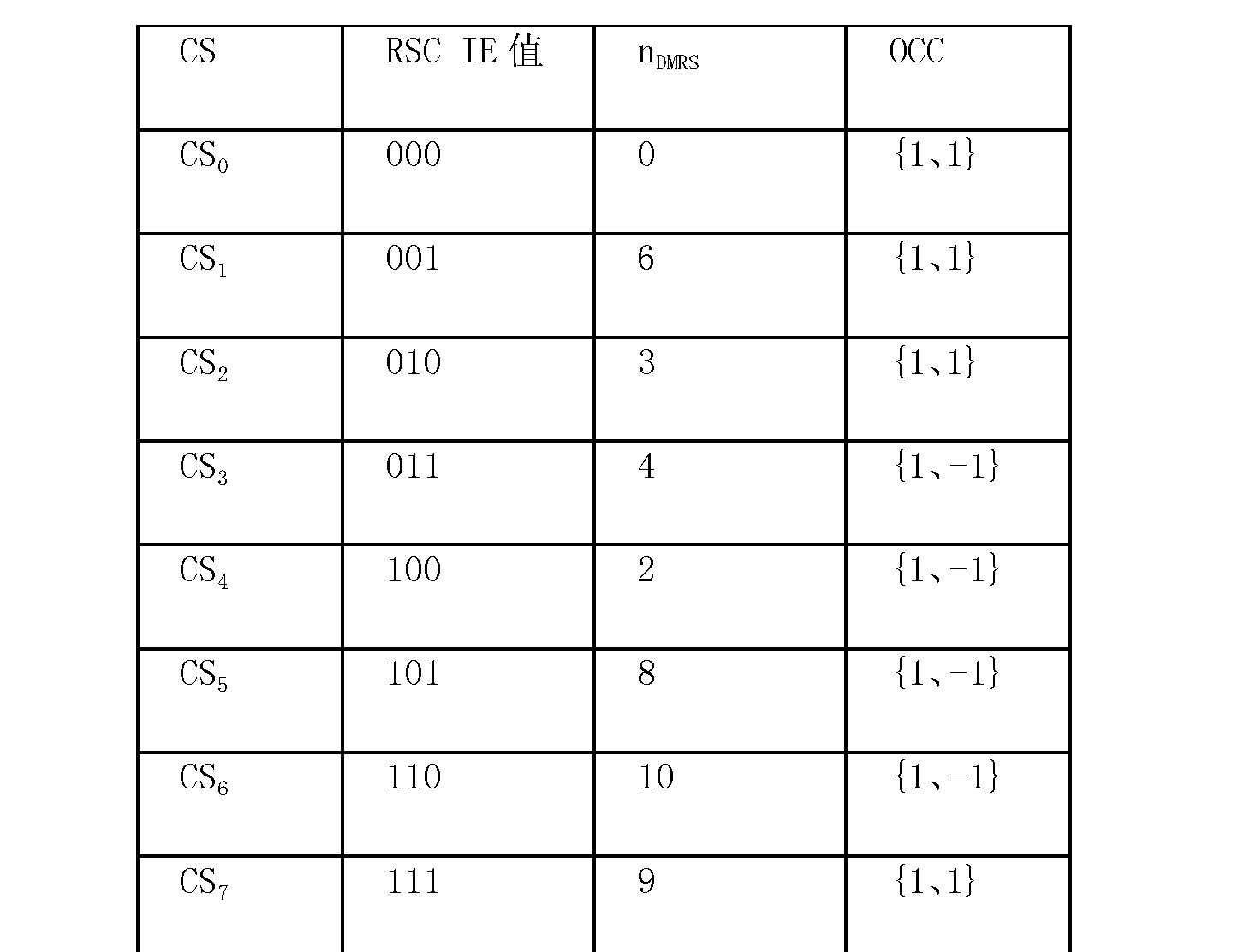 Figure CN102754373BD00122
