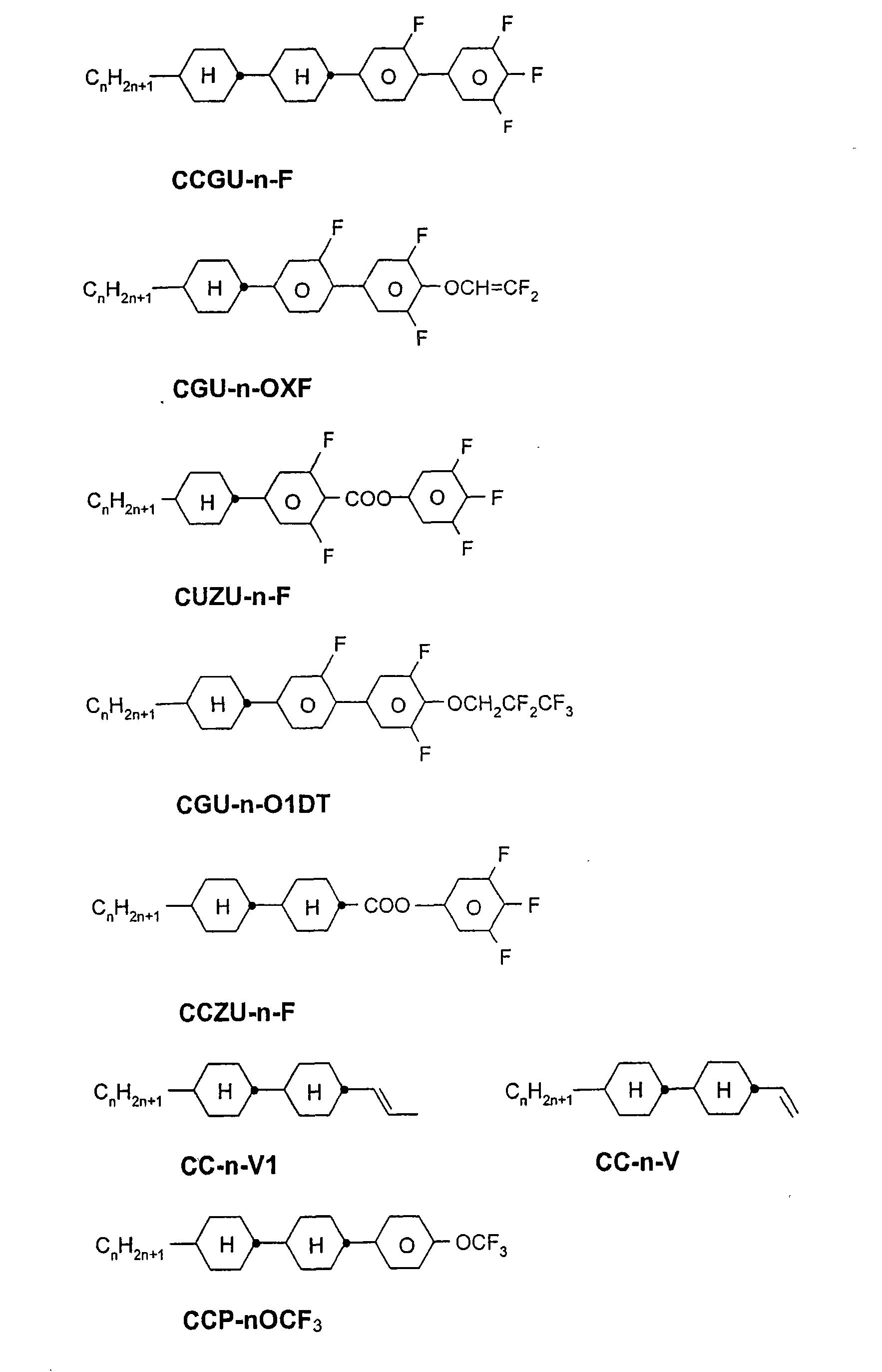 Figure CN101294079BD00471