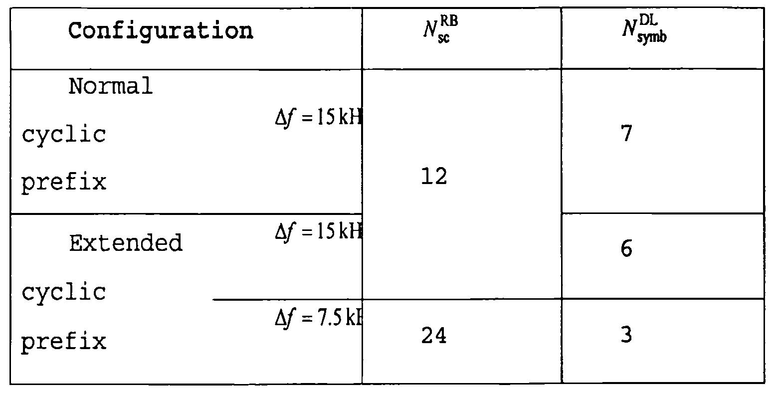 Figure 112012057742956-pct00032
