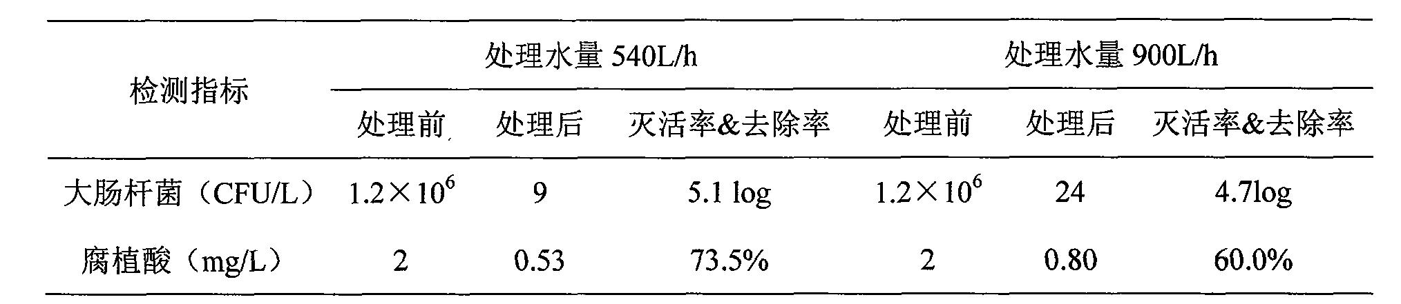 Figure CN102139935BD00051