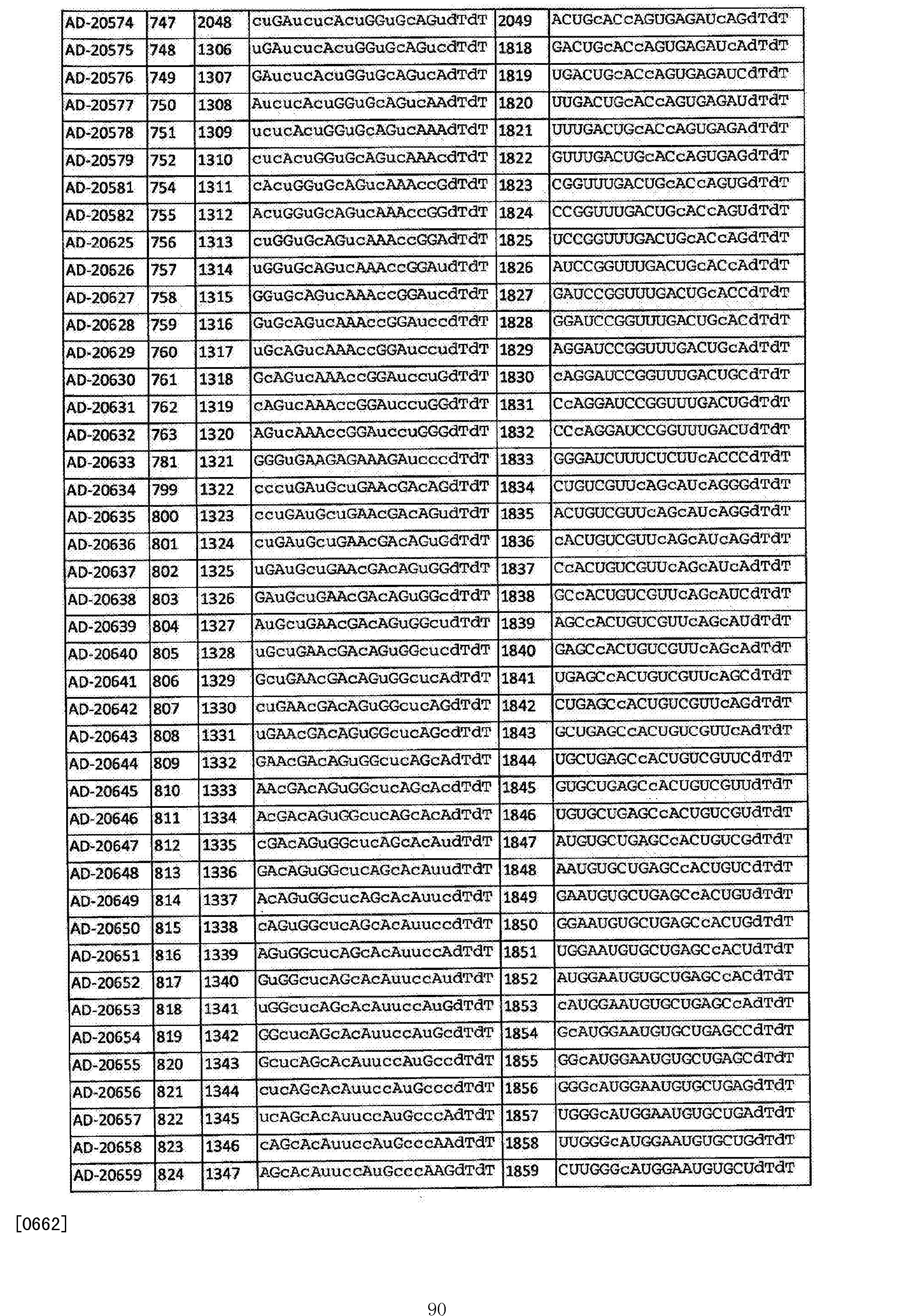 Figure CN105125572AD00901
