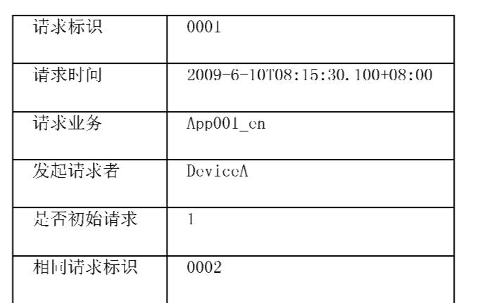Figure CN101998682AD00192