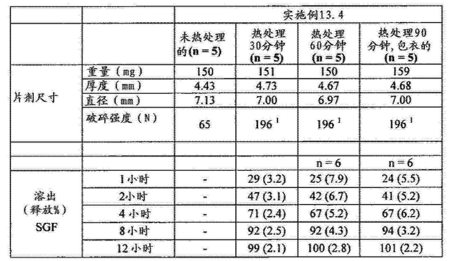 Figure CN102743355BD00992
