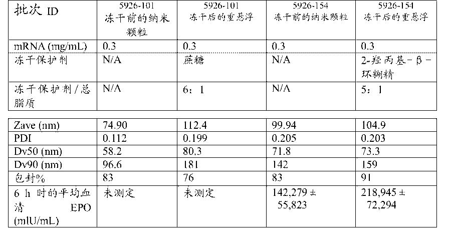 Figure CN103748078BD00491