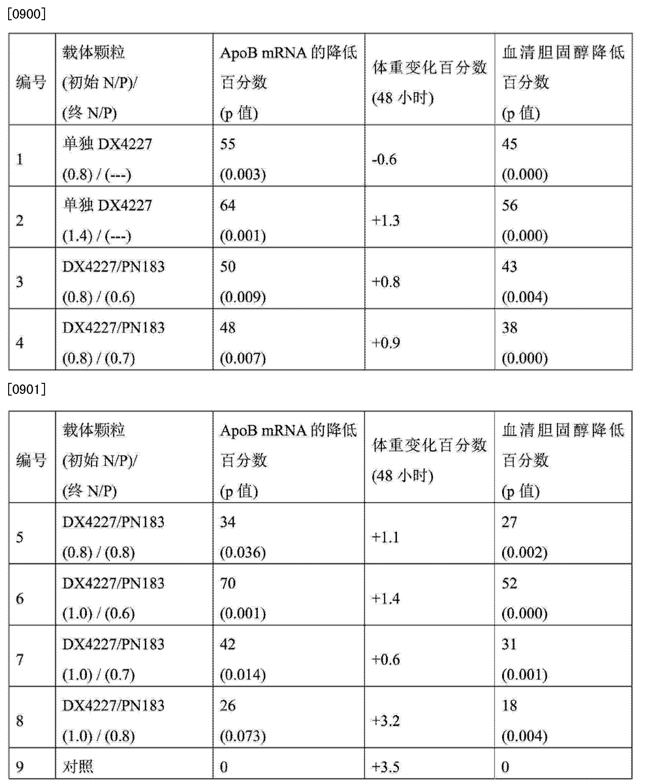Figure CN104382853AD01091
