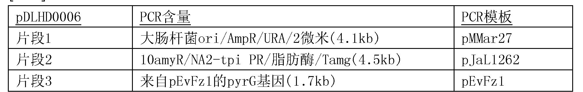 Figure CN106062271AD00441