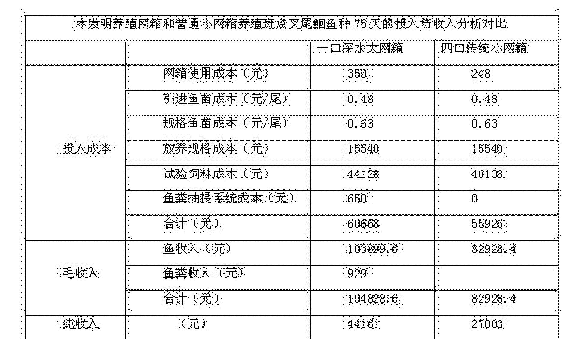 Figure CN101946736BD00081
