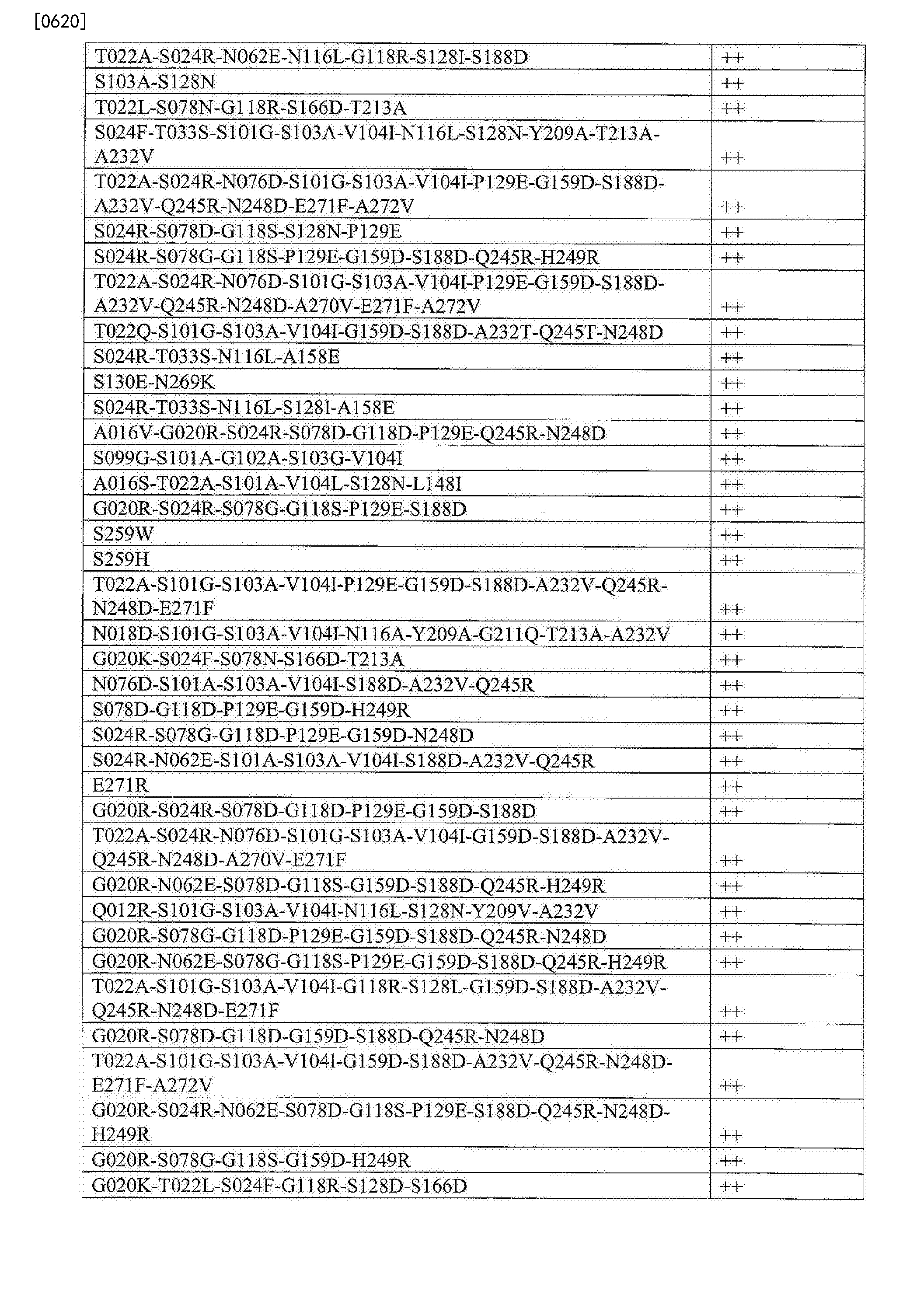 Figure CN103764823BD02221