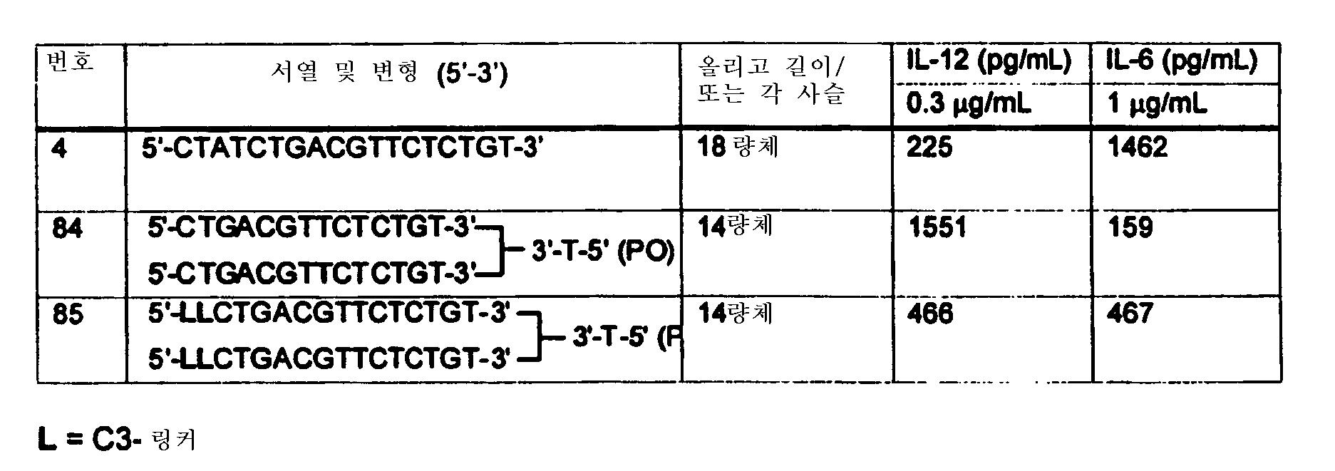 Figure 112004017052430-pct00018