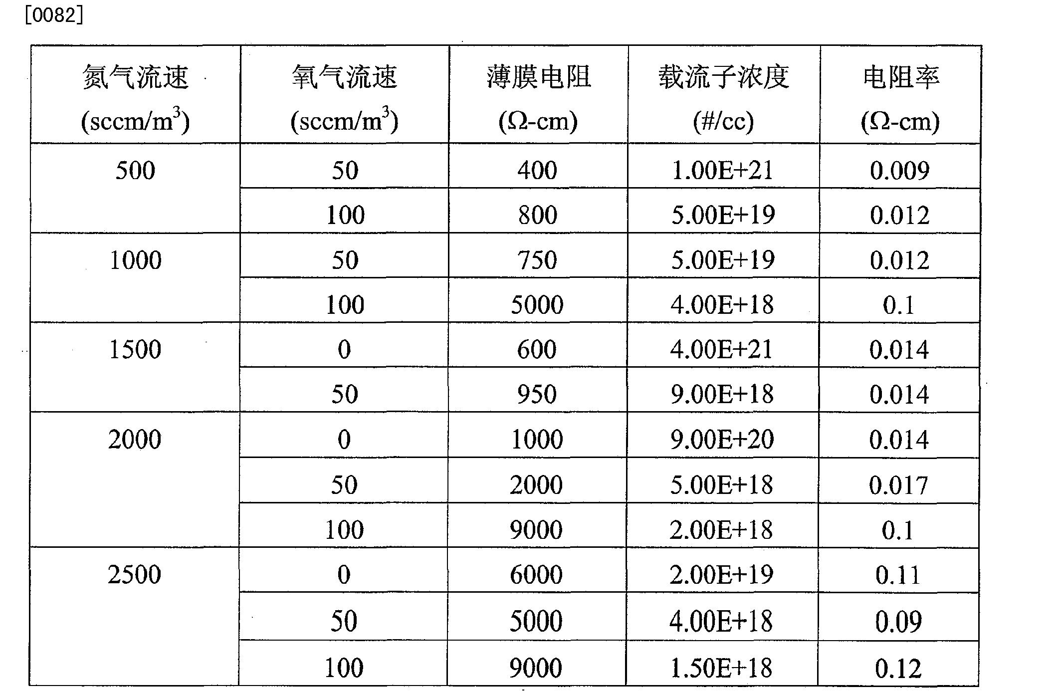 Figure CN101803028BD00181