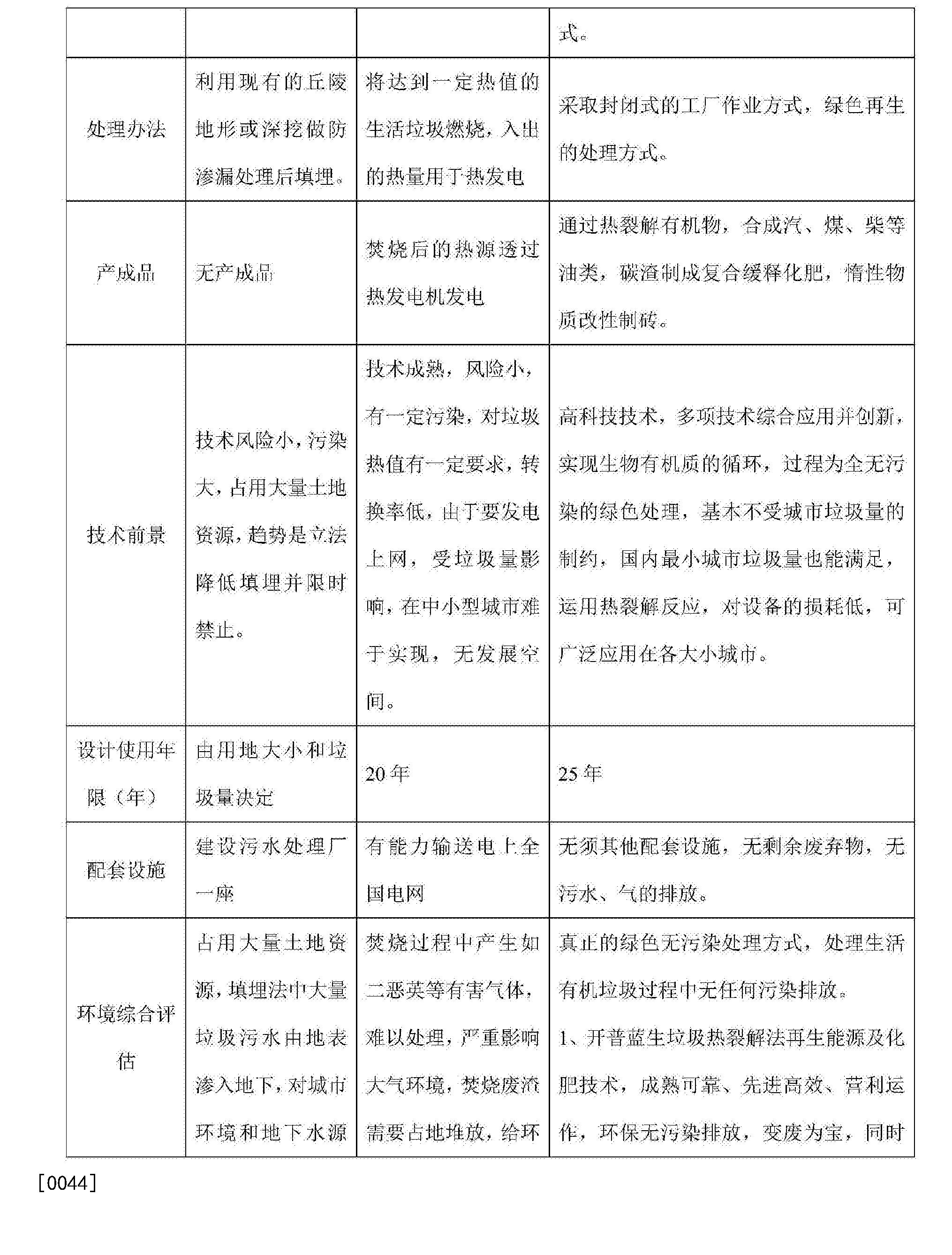 Figure CN105542808AD00091