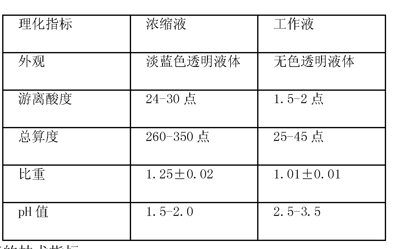 Figure CN102400128AD00051