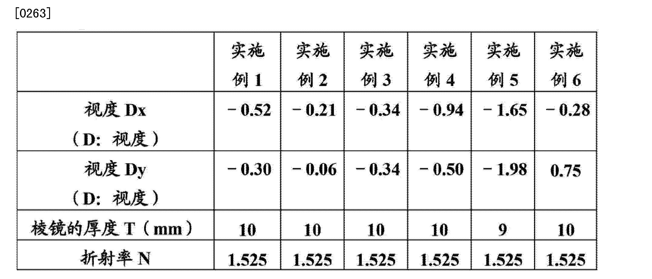 Figure CN103293674AD00322