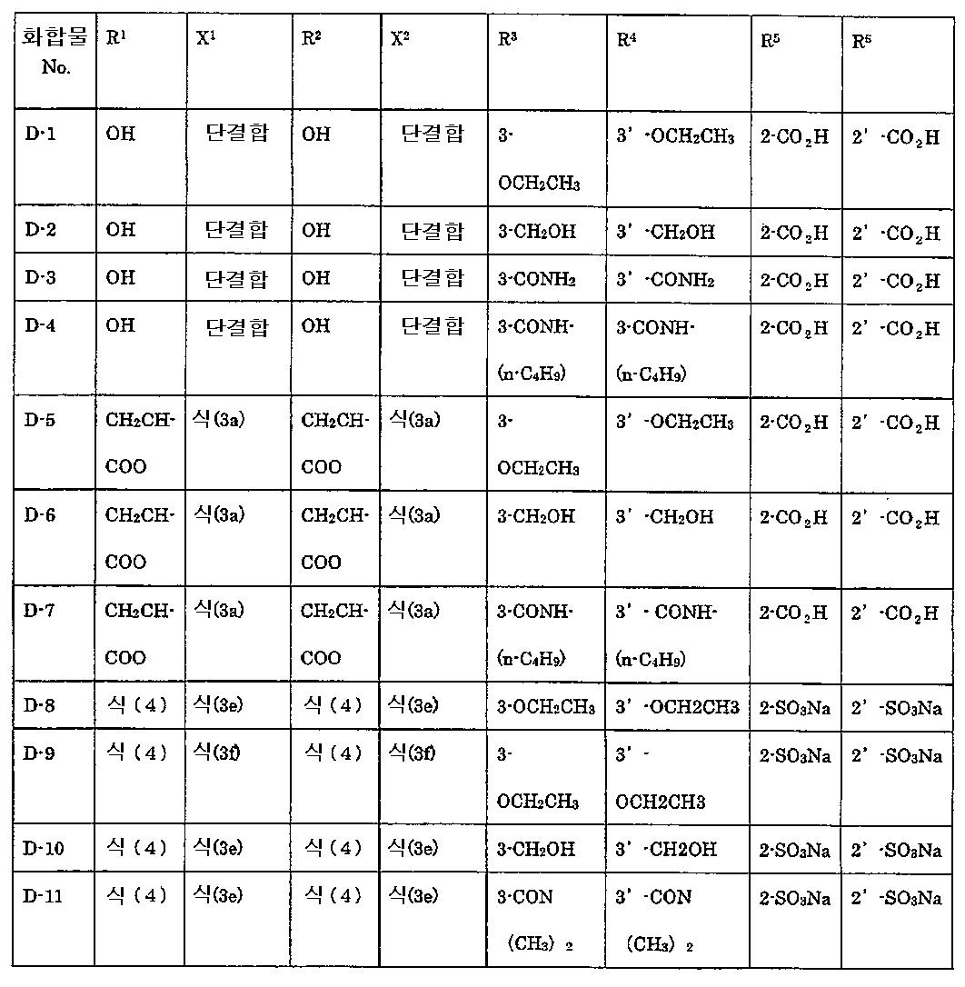 Figure 112007000137710-pct00021