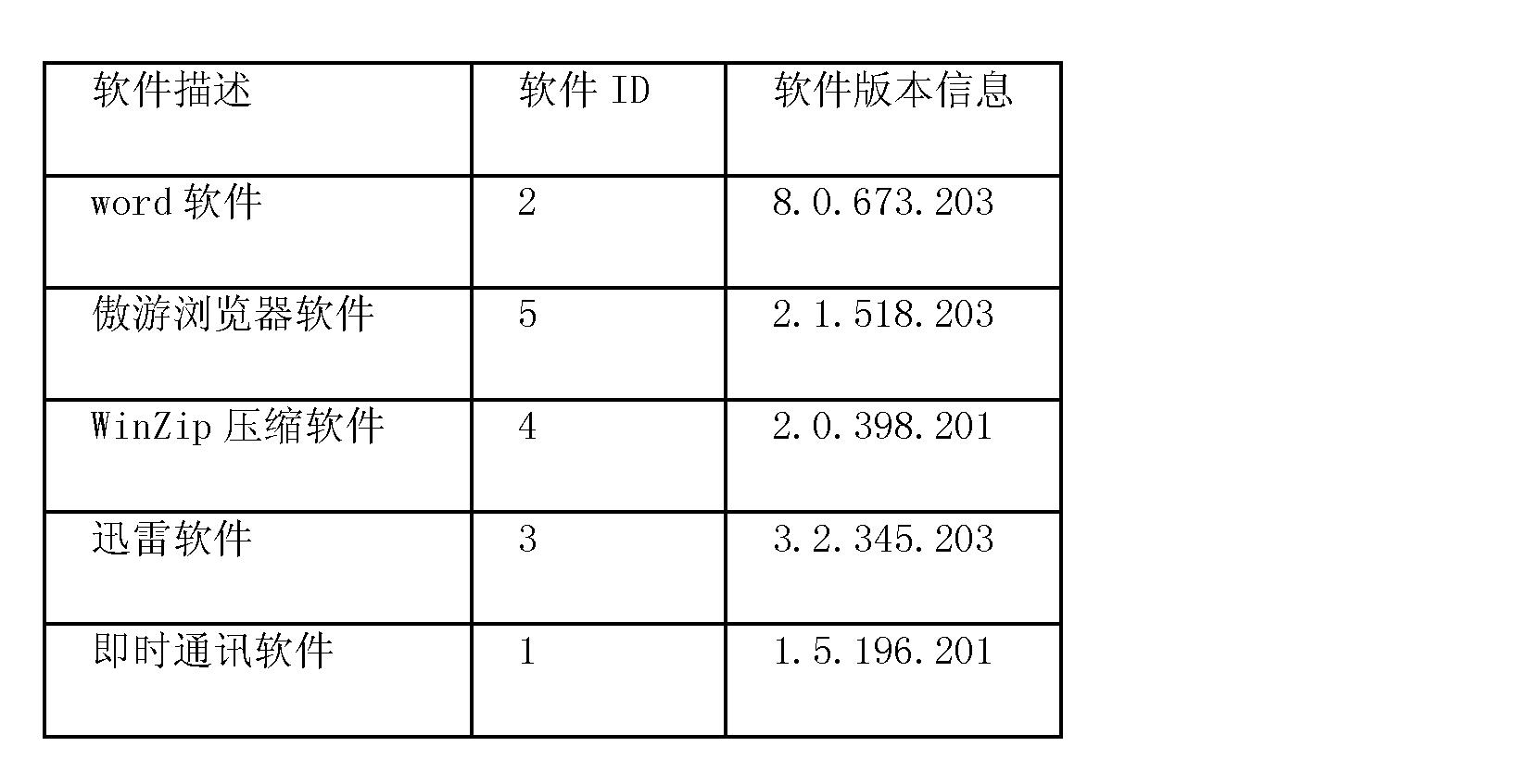 Figure CN102238017AD00123