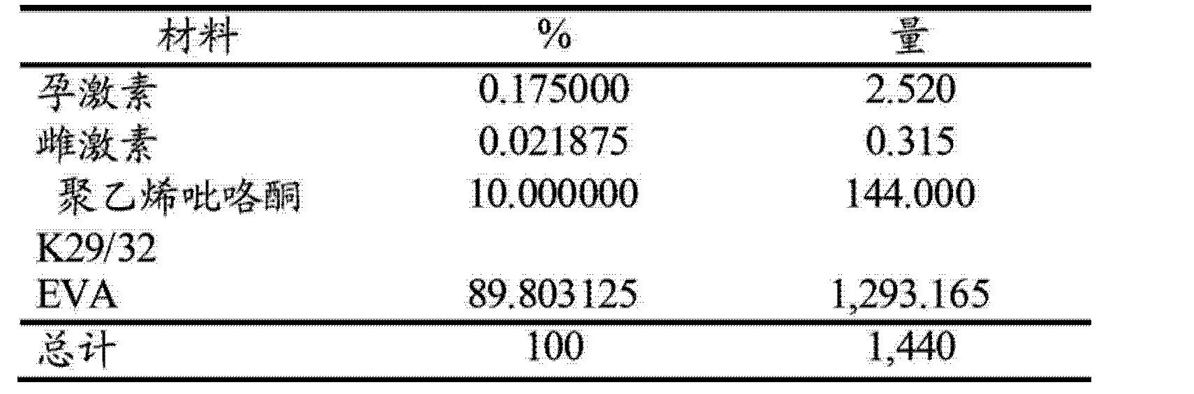 Figure CN103025320AD00182