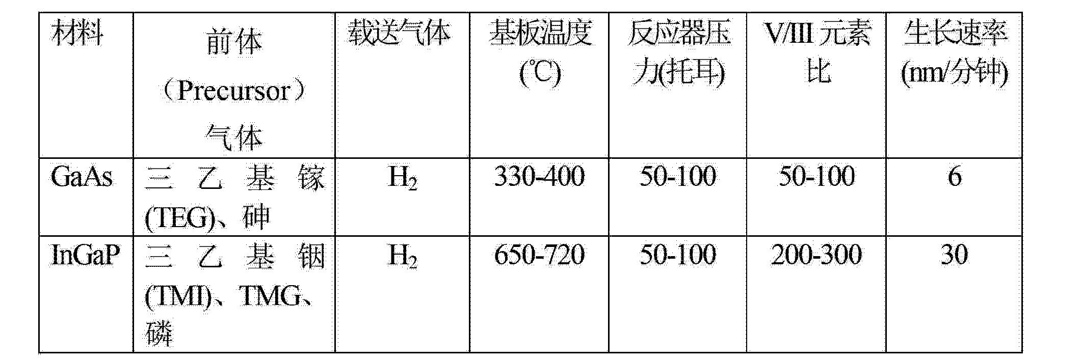 Figure CN101884117BD00151