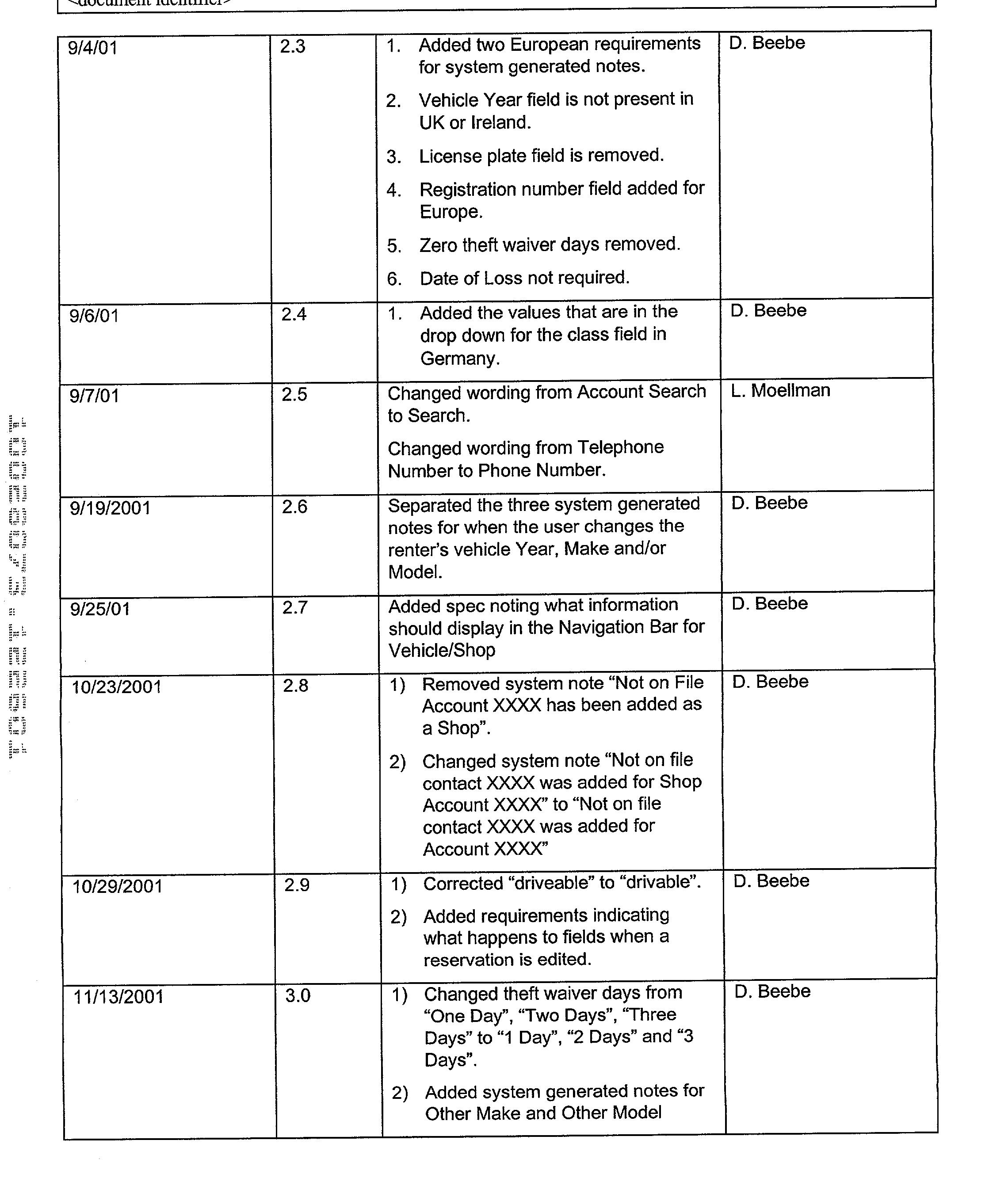 Figure US20030125992A1-20030703-P01906