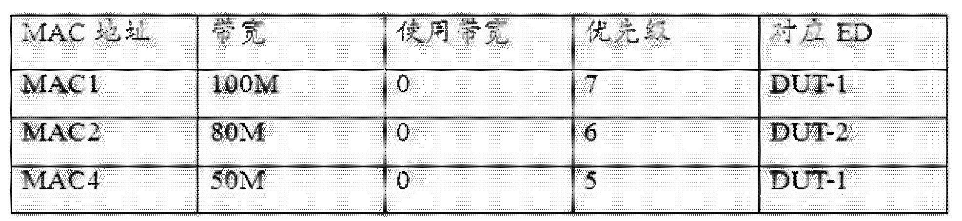 Figure CN102946350AD00092