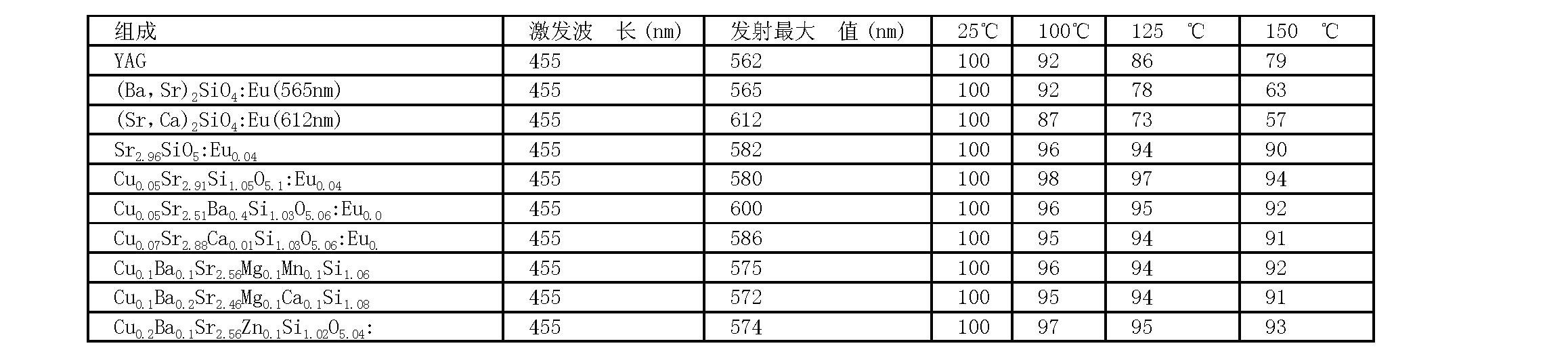 Figure CN101784636BD00081