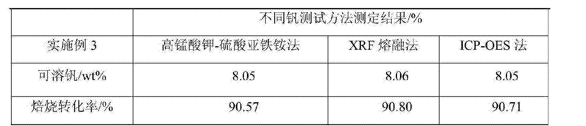 Figure CN104131161BD00101