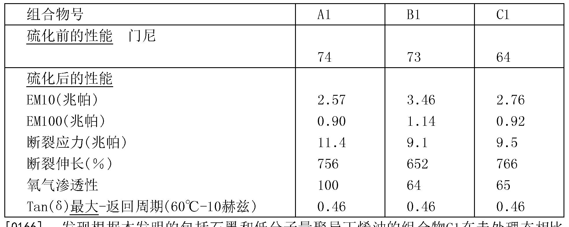 Figure CN101903186BD00152
