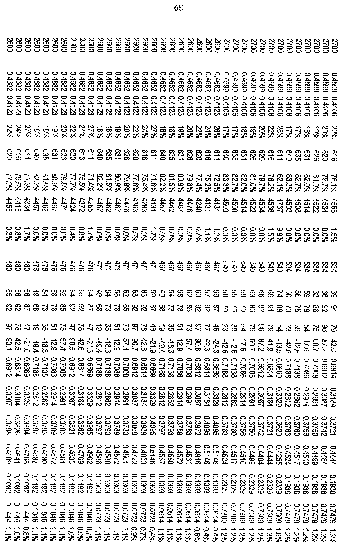Figure 112010029469117-pct00105