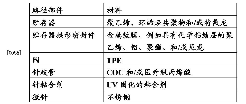 Figure CN102753213BD00081