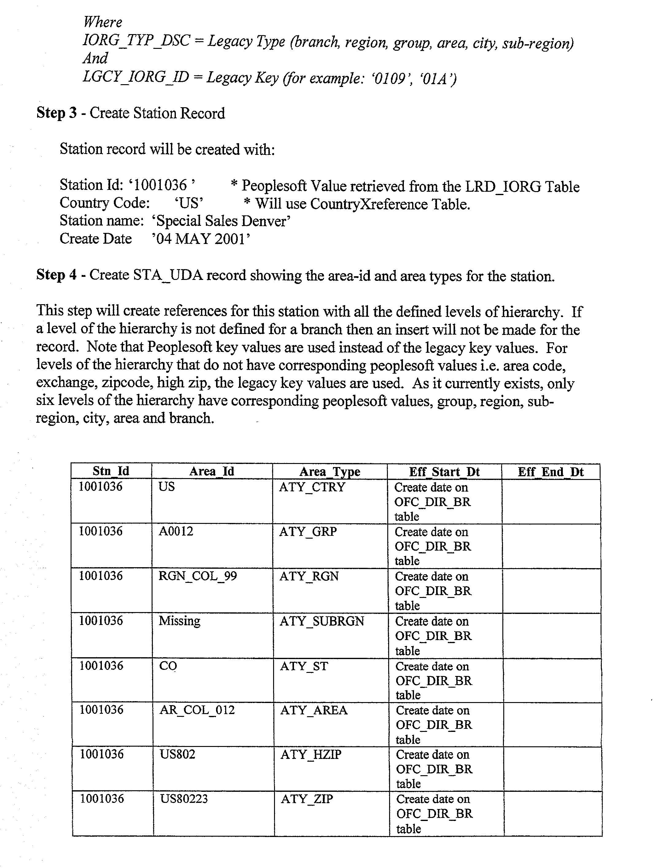 Figure US20030125992A1-20030703-P01119