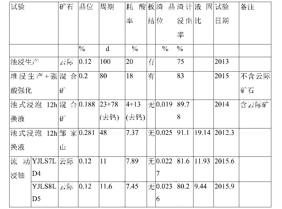 Figure CN105506282AD00121