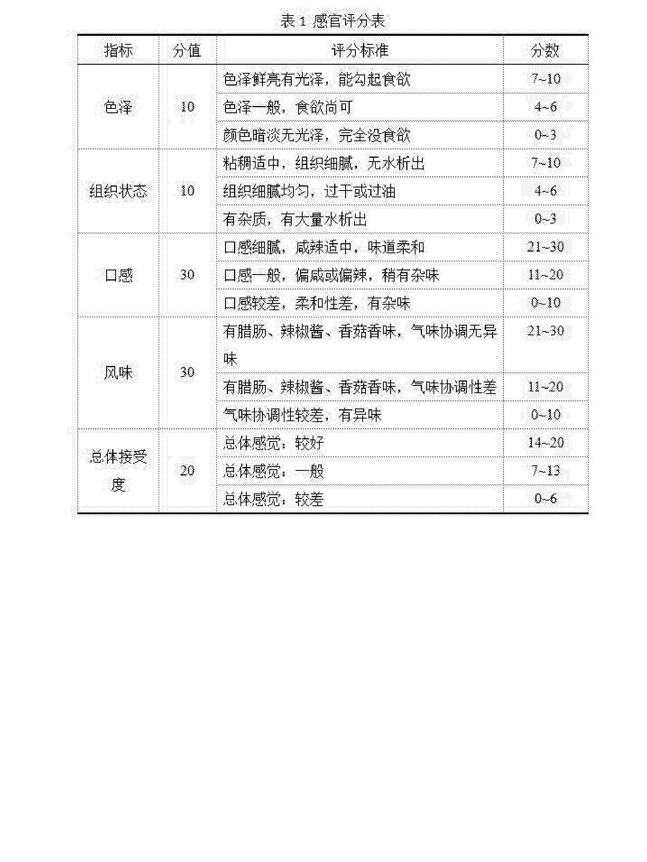 Figure CN104187579BD00081