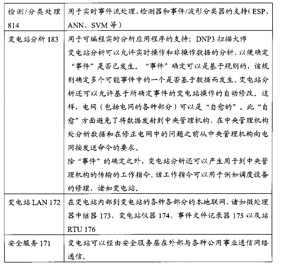 Figure CN103038606BD00211