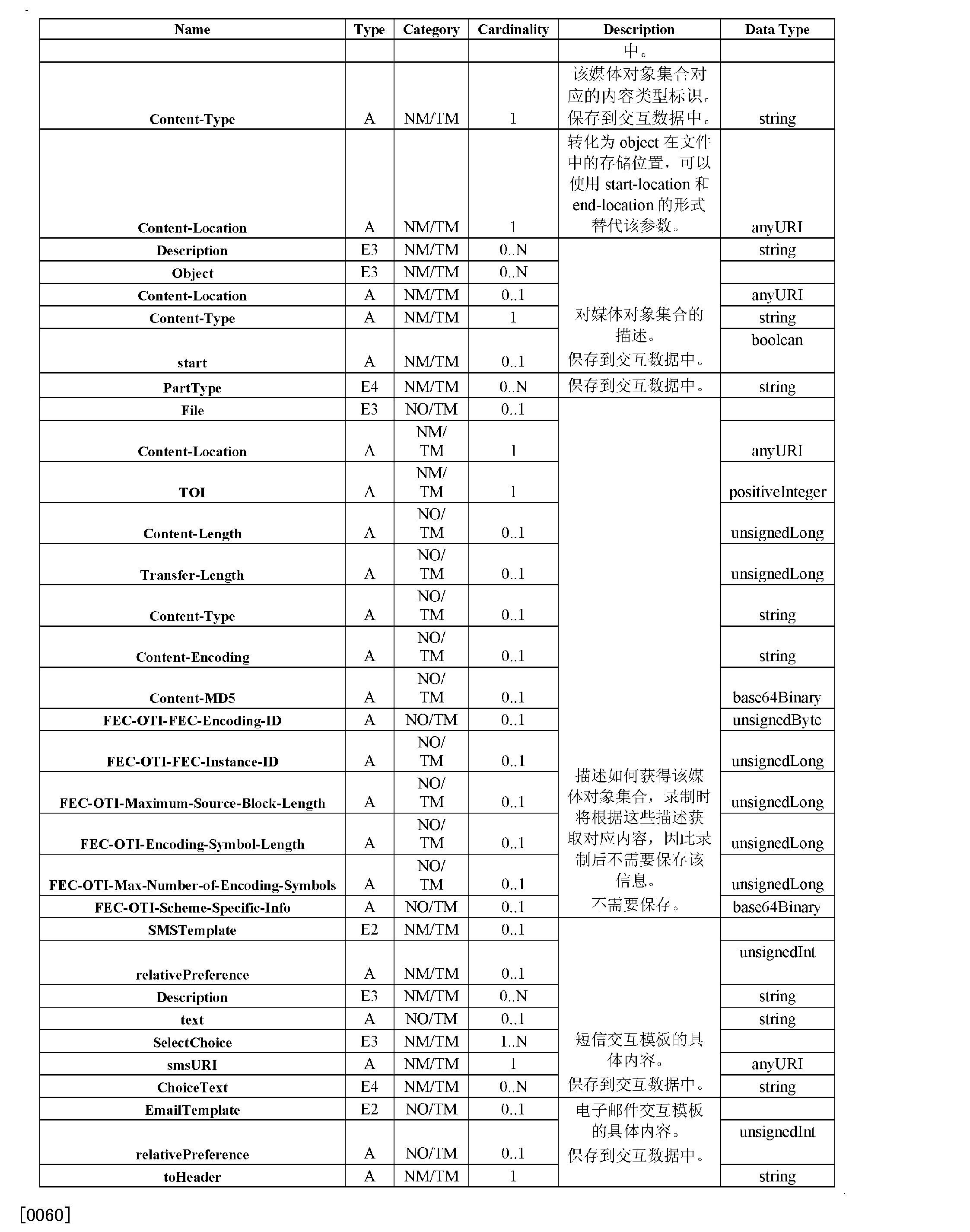 Figure CN101662627BD00101