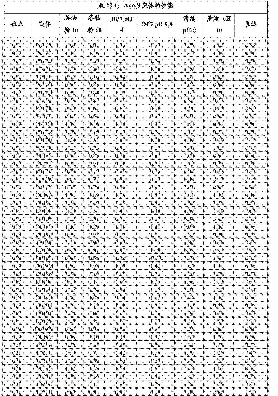 Figure CN105483099AD00851