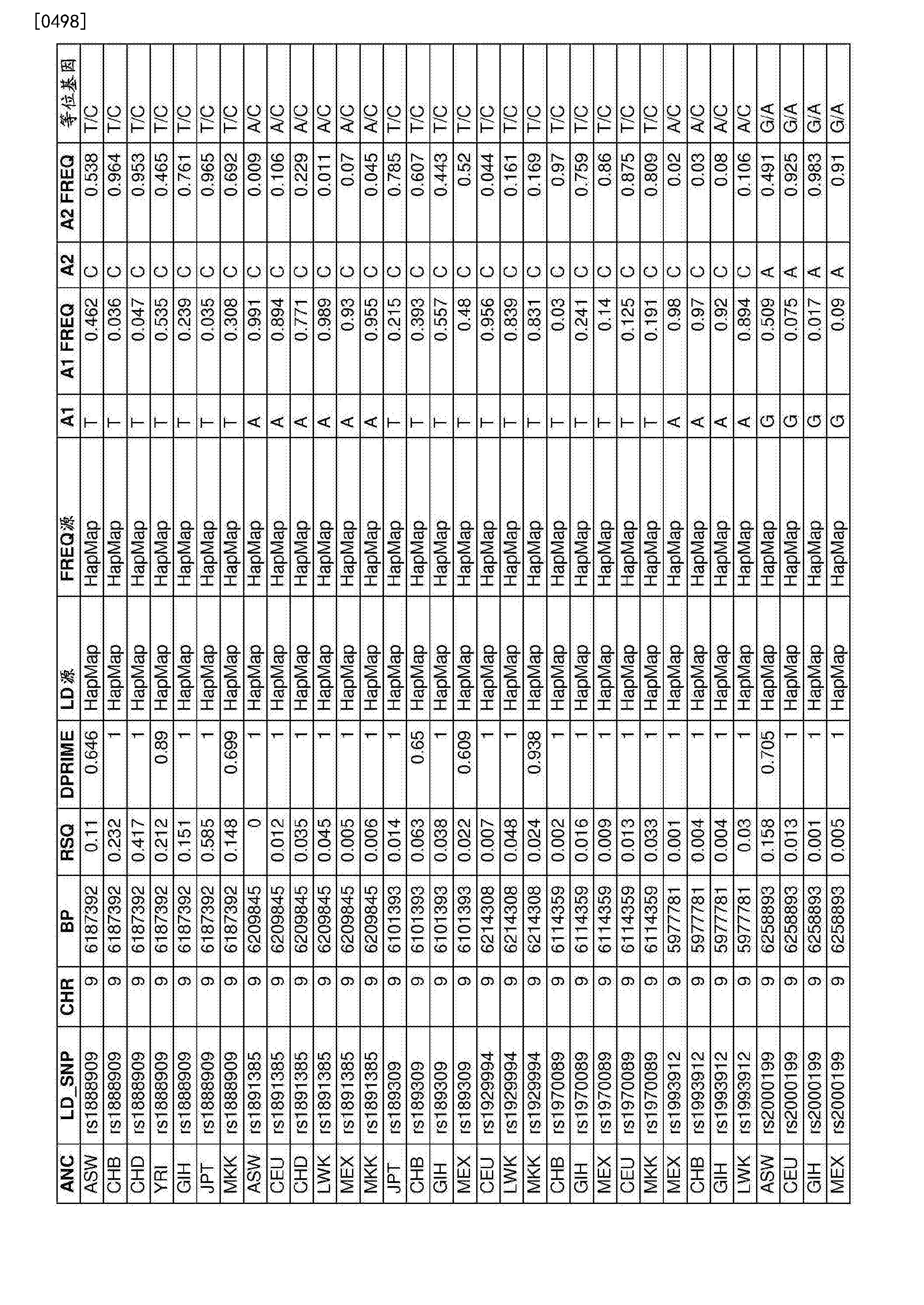 Figure CN107109494AD01691