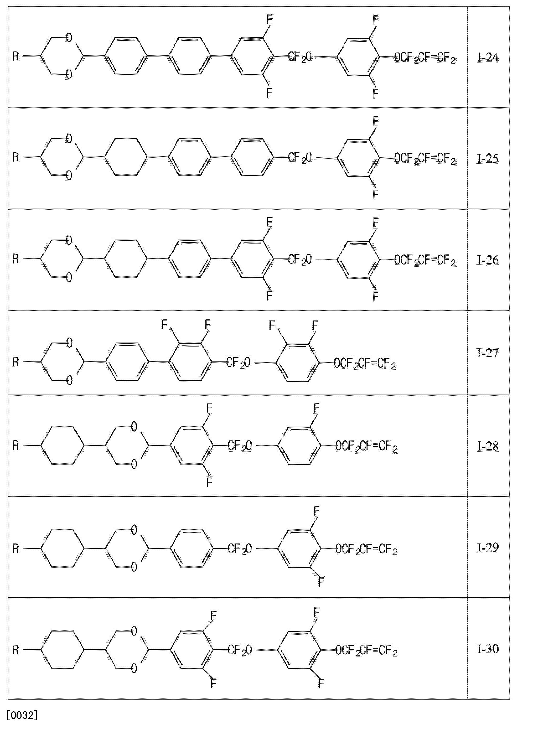 Figure CN103773386AD00161