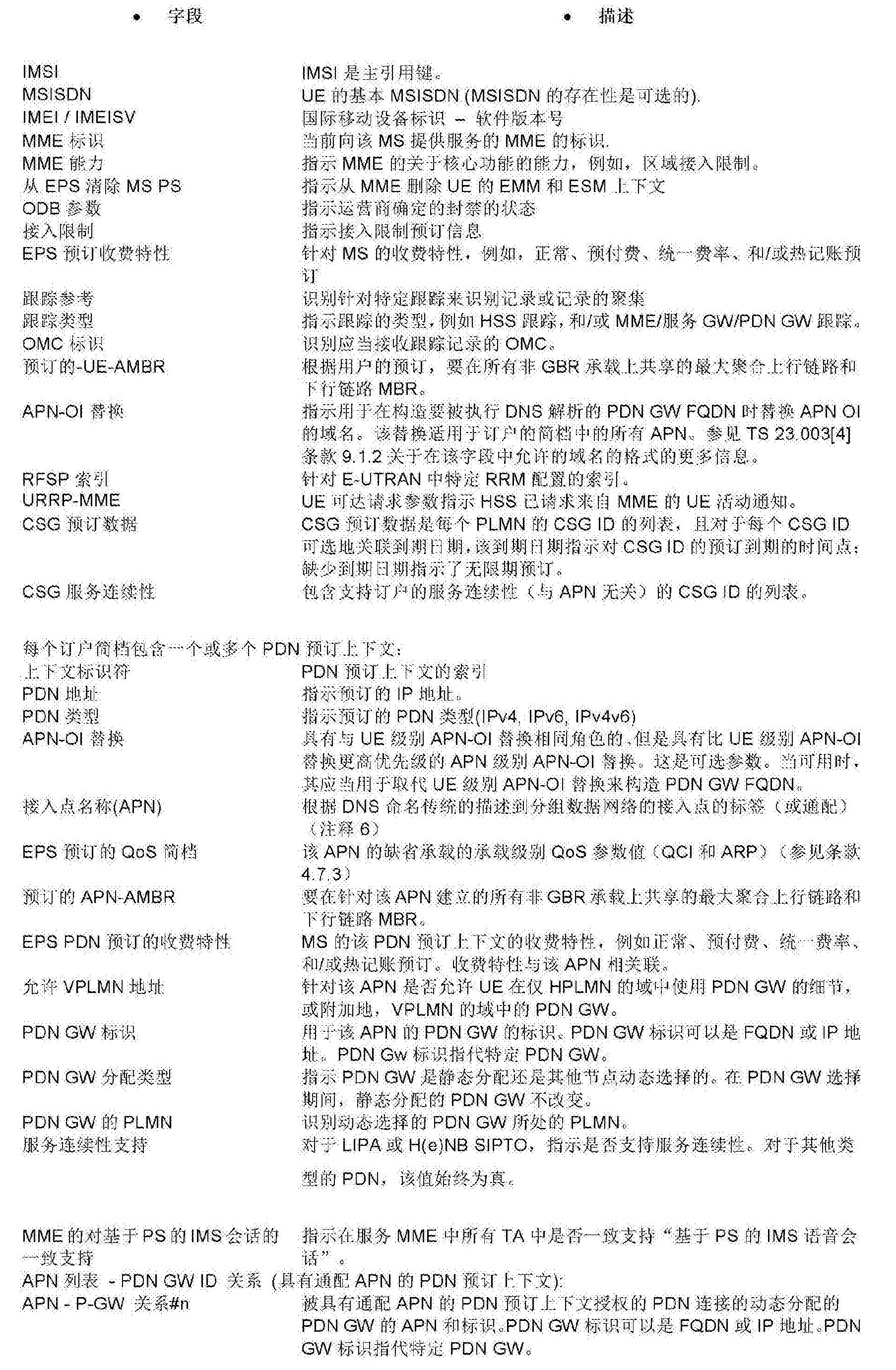 Figure CN103229546BD01131