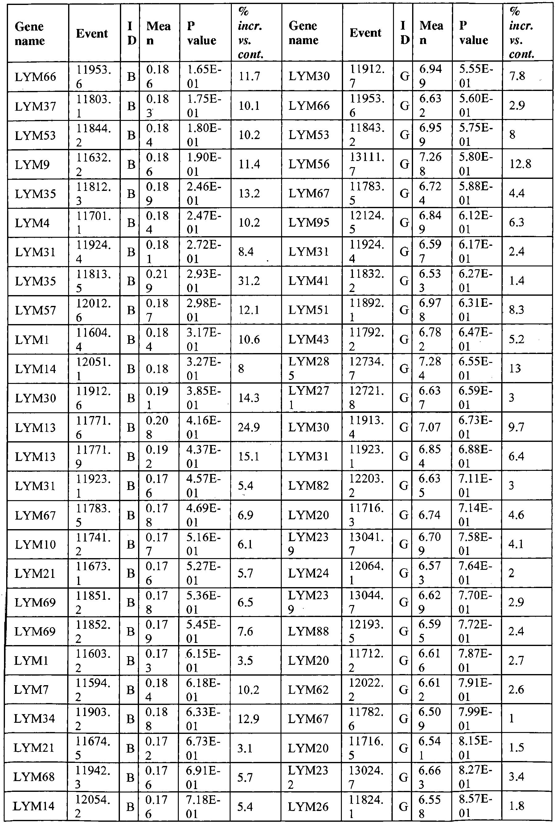 855 Cummins Wiki