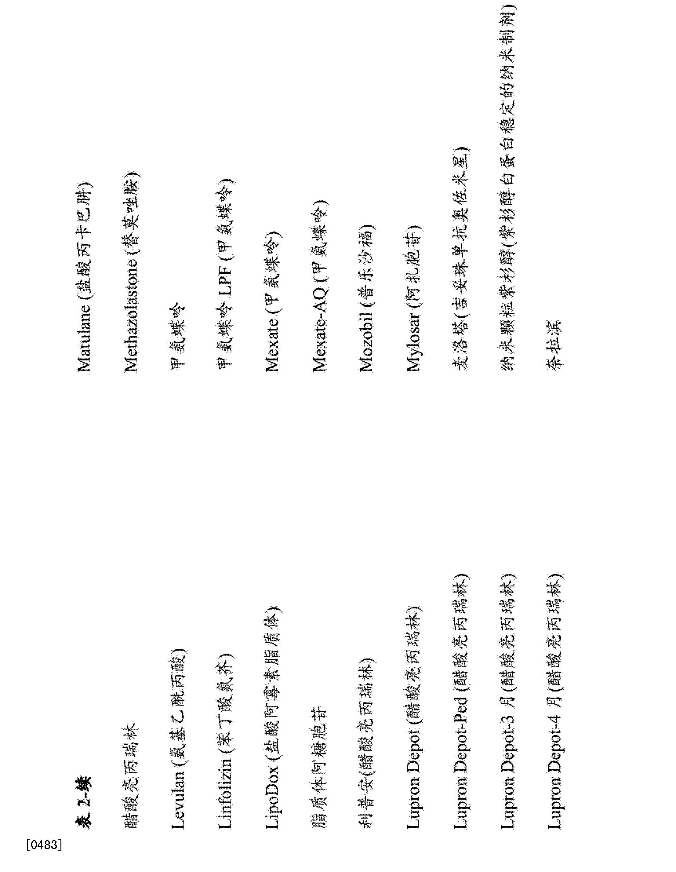 Figure CN103857387AD00961