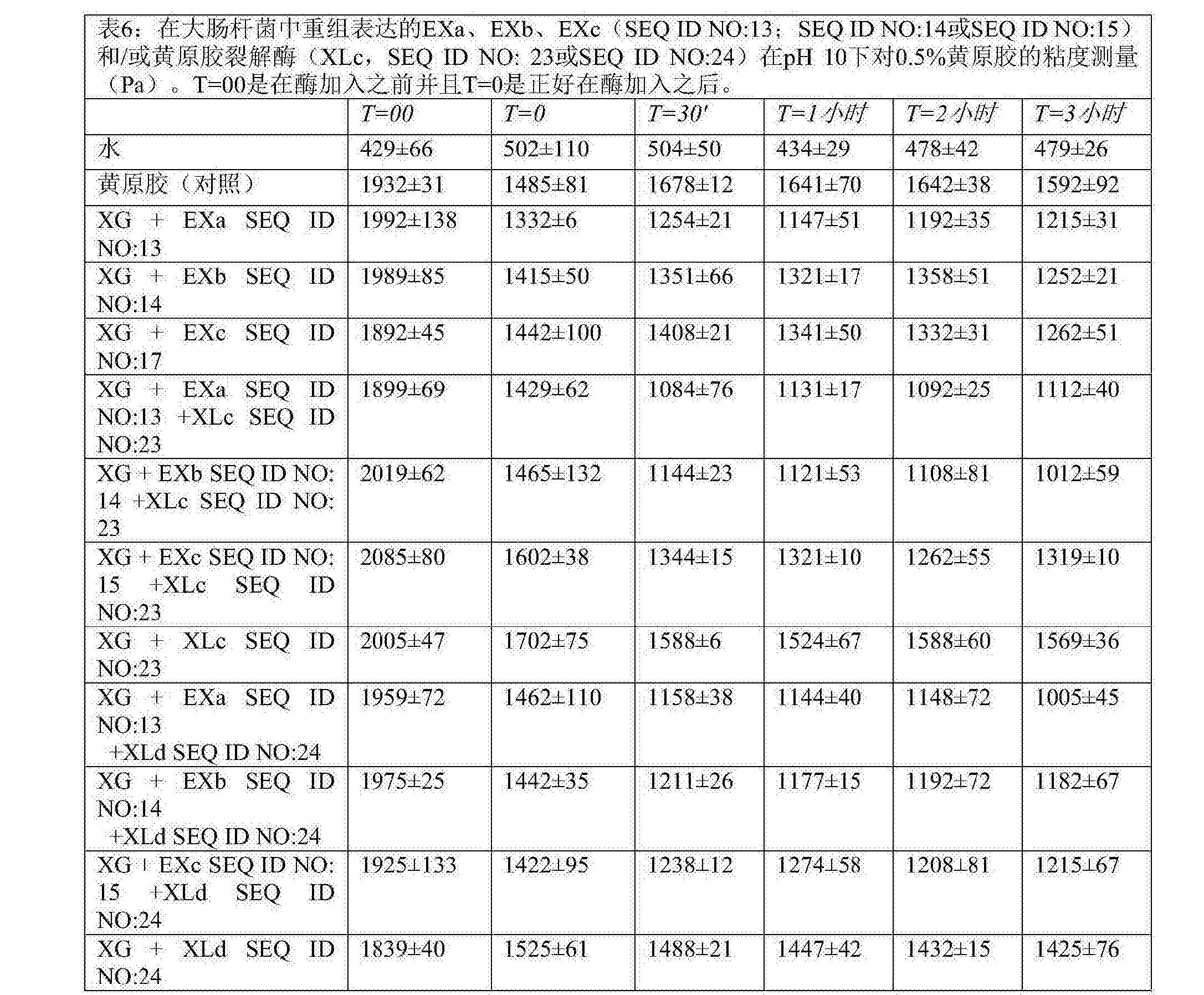 Figure CN108026487AD00331