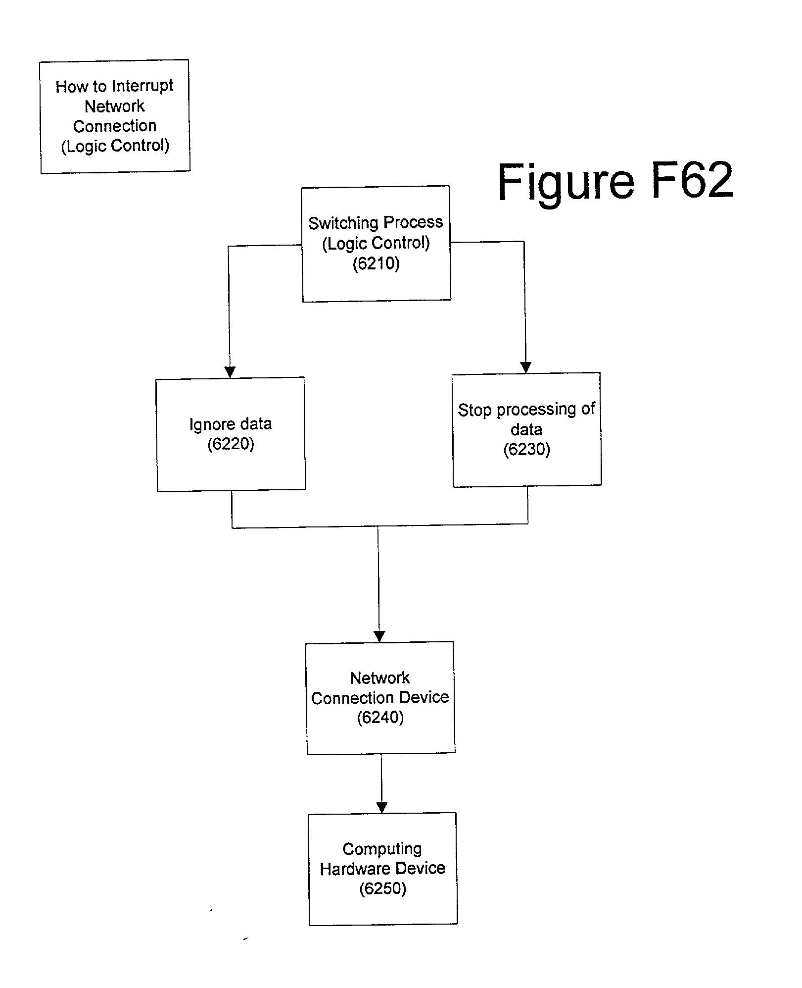 Figure US20020188887A1-20021212-P00066