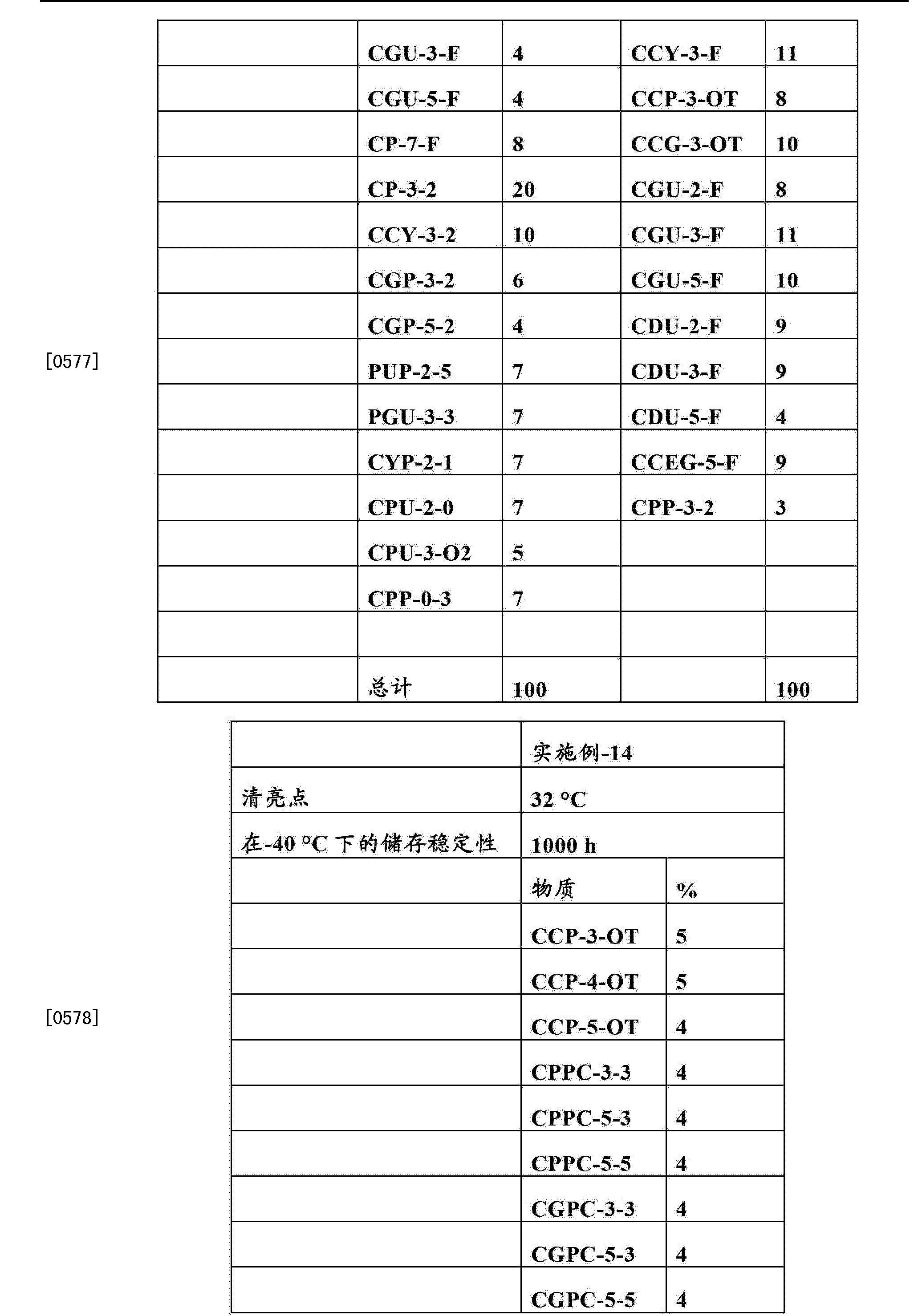 Figure CN103180409BD00921