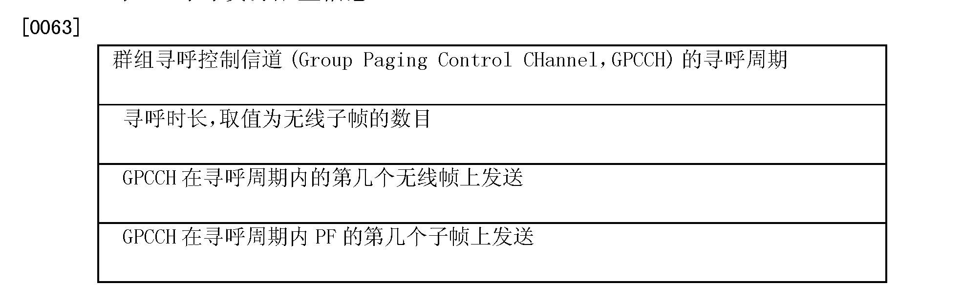 Figure CN103228015AD00101