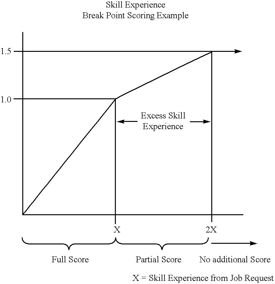 Figure US20020055870A1-20020509-C00009