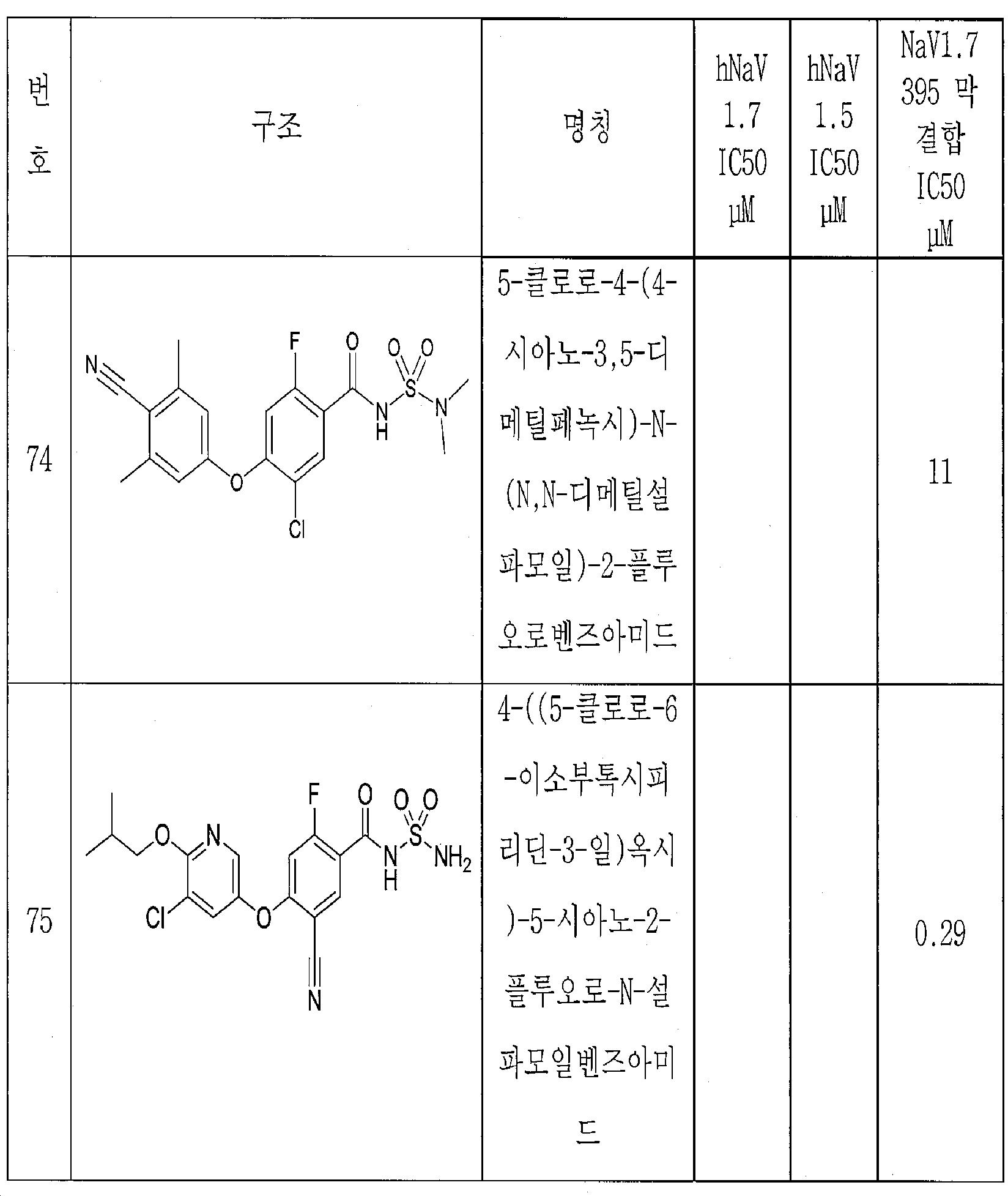 Figure 112015011690175-pct00185