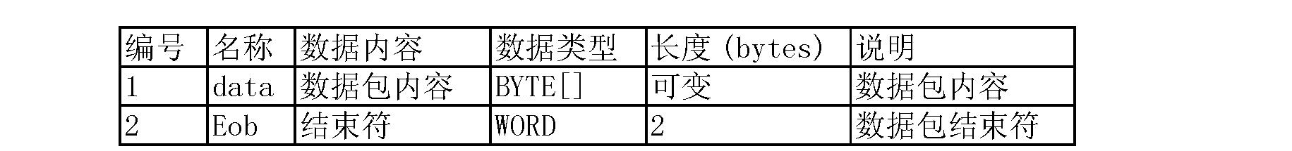Figure CN104202774AD00072