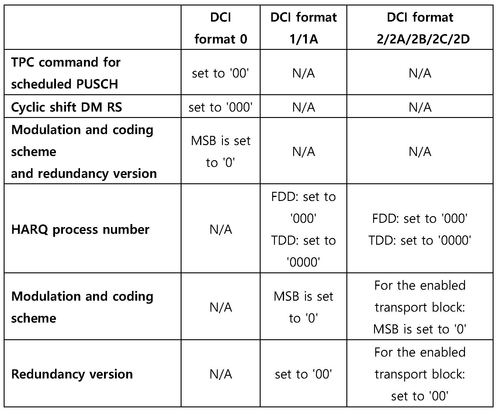 Figure PCTKR2017003658-appb-I000001