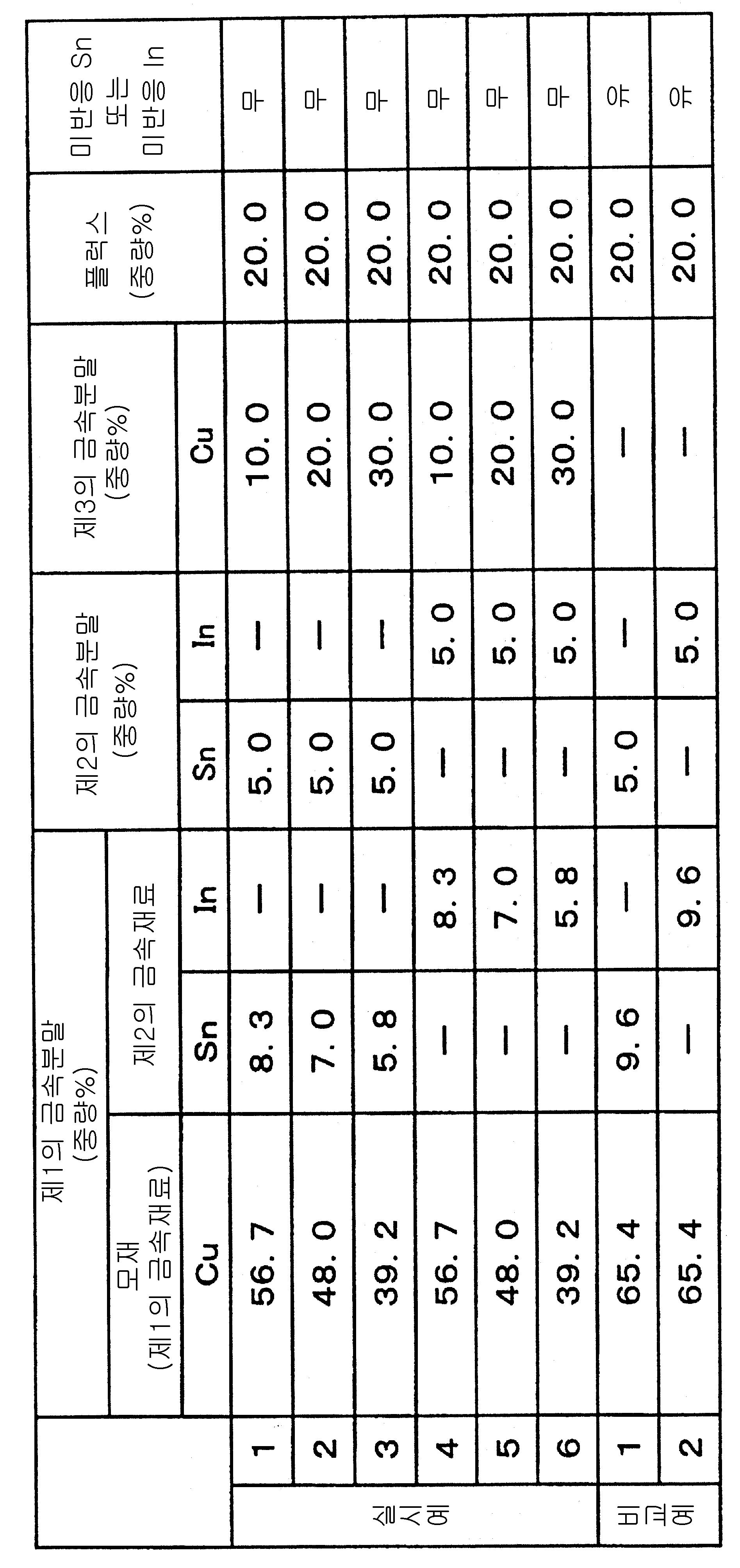 Figure 112007047661825-pct00001
