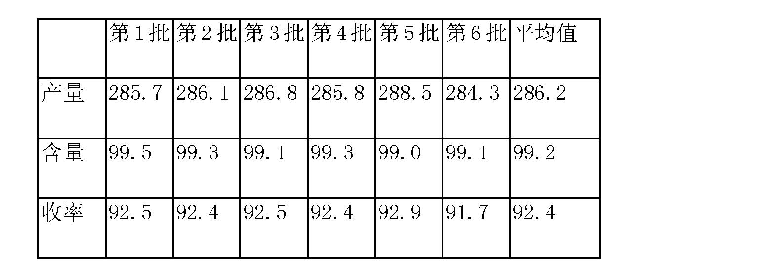 Figure CN102816112BD00083