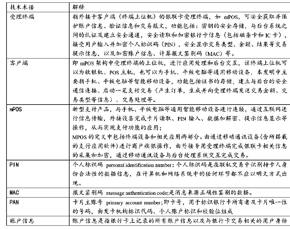Figure CN104881781AD00071